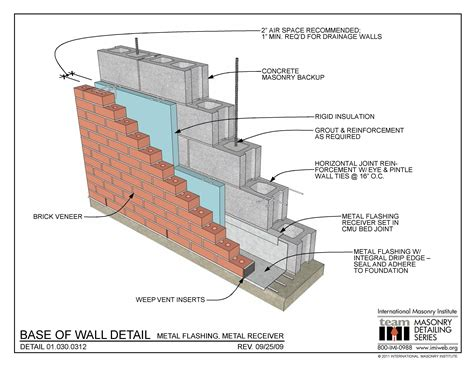 Distance From Floor Vent To Outter Wall Code - detail brick wall on cmu 的圖片搜尋結果 facade details