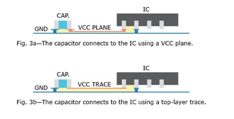 bypass capacitor via placement bypass capacitor sequencing