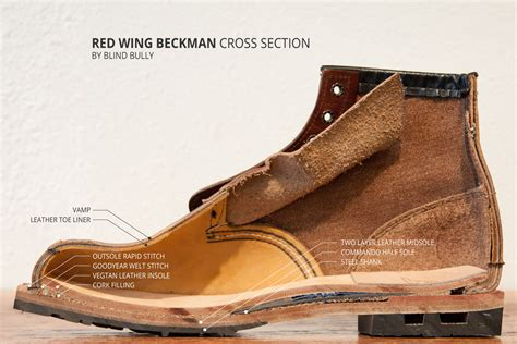 boot section review alden oak street red wing wolverine timberland