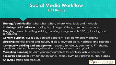media workflow social media workflow aceconcierge