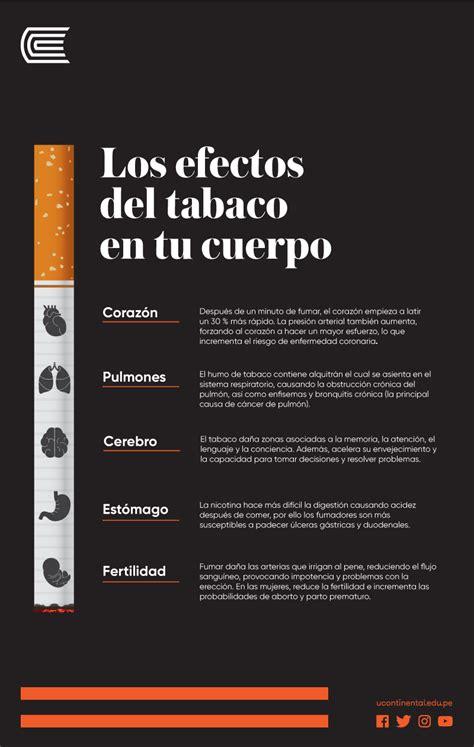 efectos del cigarrillo d 237 a mundial sin tabaco los terribles efectos que causa el