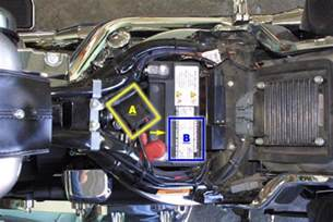 harley davidson fuse location get free image about wiring diagram