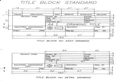 Menggambar Mesin Menurut Standar Iso Hvs gambar langgeng cadd basic membaca gambar teknik mesin menurut standar iso di rebanas rebanas