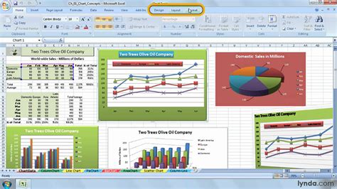 Excel Layout Design | excel office understanding the ribbon and the design