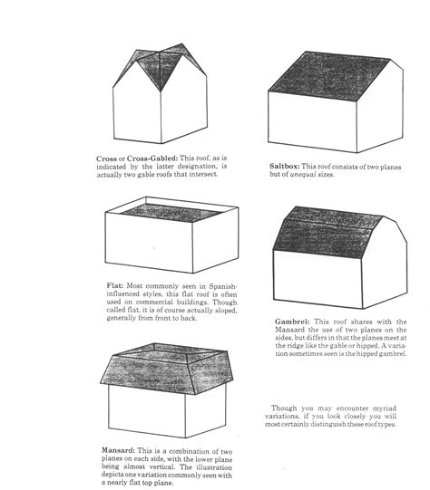 types of architectural styles architectural styles