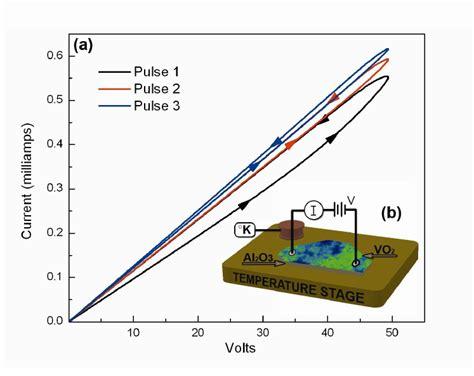 resistor capacitor memristor memristors made into low cost high density rram resistive random access memory 171 the physics