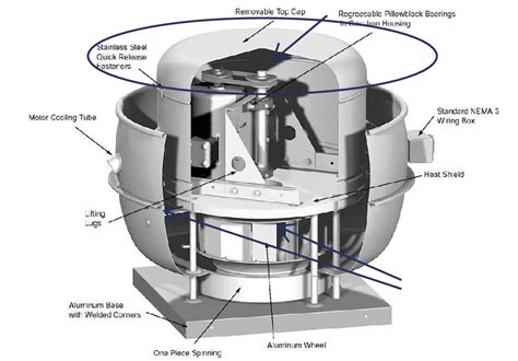 loren cook fan parts exhaust supply fan replacement parts archives page 5 of