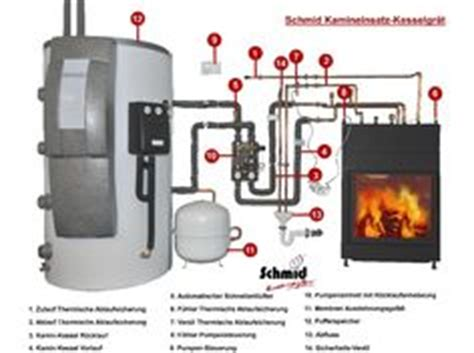 Fireplace Heating System by 1000 Images About Solar Heat Systems On Water