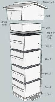 pdf bee hive plans plans free