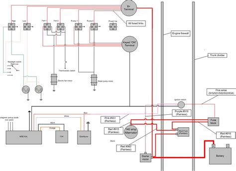 painless wiring diagram fan diagram air lift