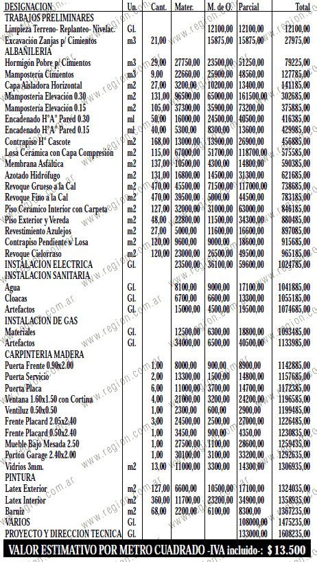 lista de precios de construccin 2016 uocra lista de precios de construccin 2016 uocra costo de mano