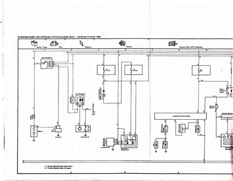 wiring diagram avanza just another