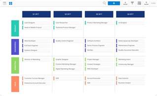hr roadmap template 7 roadmap templates for creating organization wide