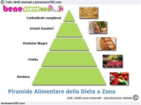 regime alimentare in la dieta a zona nata dalla ricerca di un regime