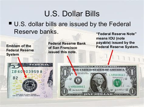 frb whats next federal reserve system learning unit 20 federal reserve system