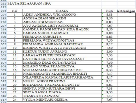Bahasa Indonesia Kelas 2 Sd Intan Pariwara Ktsp kunci jawaban lks matematika peminatan kls 11 viva pakarindo