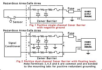 omega engineering intrinsic safety