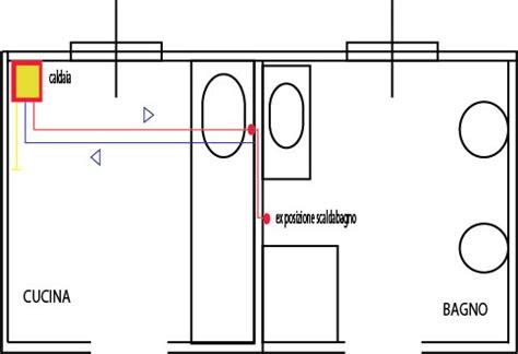 impianto gas cucina 3 nuovo impianto di produzione acqua calda con caldaia a