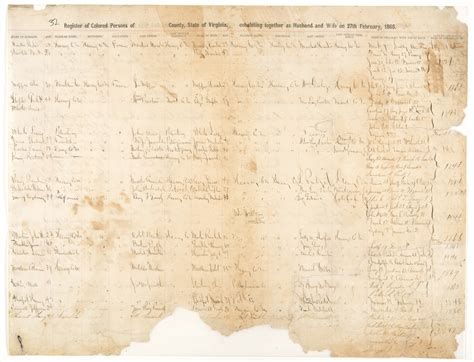 Henry County Va Records Henry County Cohabitation Register Update