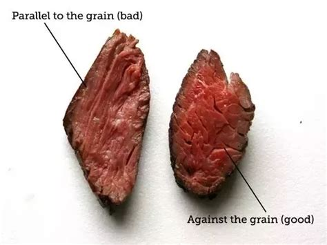 5 Ways To Go Against The Grain by How To Cut Across The Grain Quora