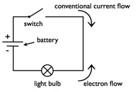 animation simple electrical circuit showing current