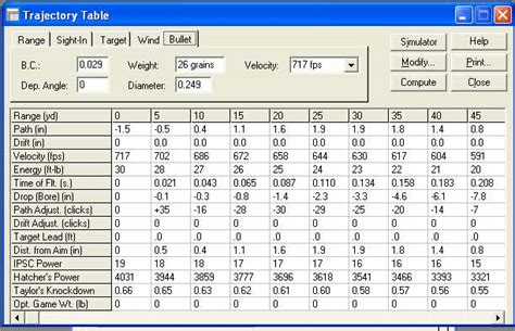 Rifle Trajectory Table by The Best Air Rifle Pellets Images