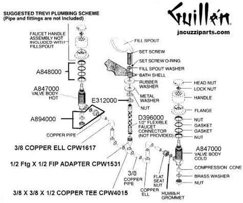 Plumbing Parts Names by Faucet Parts Names Images