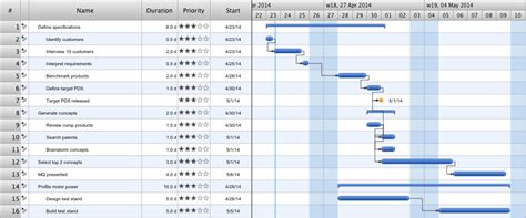 Gantt Chart Templates Ms Project Gantt Chart Template
