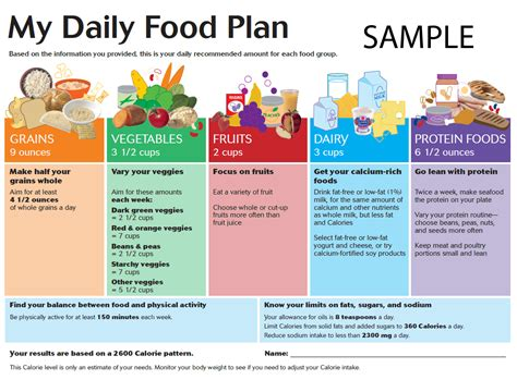 food diet plan no sugar diet plan
