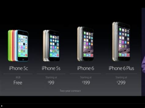 Iphone 6 Plus Price Iphone 6 Price Business Insider