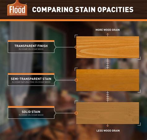 flood deck stain color chart   decks stains images