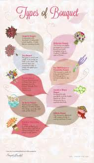 a florist is advertising five types of bouquets different types of bouquets infographic infographics graphs net