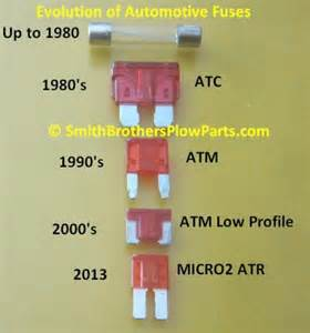 micro 2 fuse assortment in carry 70 fuses 29 99