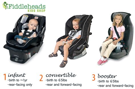 baby car seat stages buying guide car seats