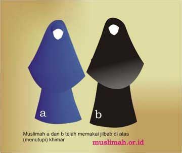 Celana Isbal Salafi jilbab bukan hanya penutup rambut kepala rumaysho