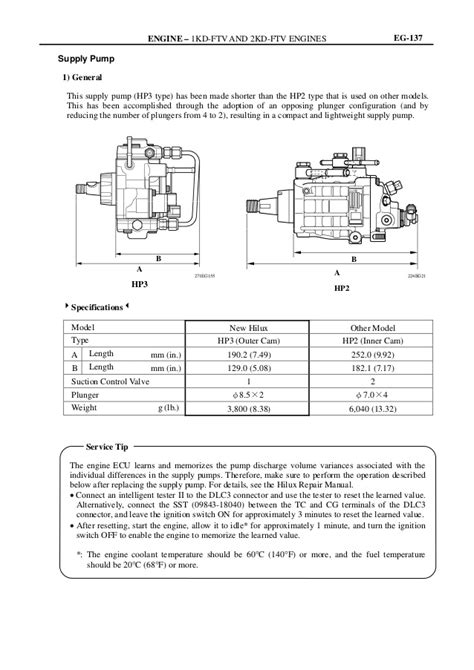MANUAL ENGINE 1/2KD-FTV TOYOTA SISTEMA COMNON RAIL