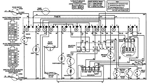 wiring diagram for whirlpool washing machine wiring