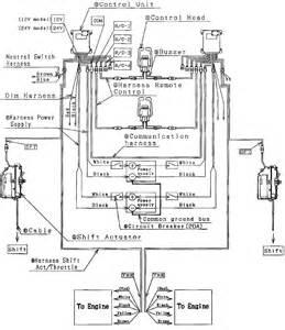 electronic ke controller wiring diagram stick controller wiring diagram wiring diagrams