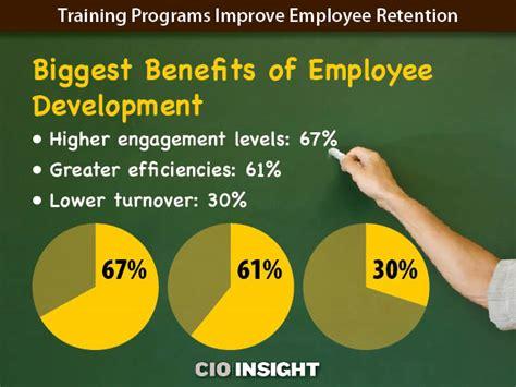 employee development and development employee and
