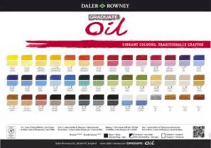 graduate oil daler rowney