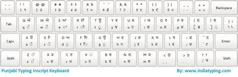 design font keyboard marathi kruti dev font keyboard layout auto design tech