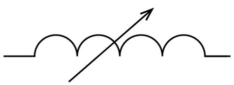 symbol of inductor how to draw an induction coil symbol with adobe illustrator technical communication center