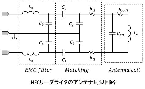 nfc layout guide nfc rfidアンテナ設計 rfイノベーション株式会社