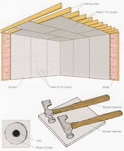 basement steps step by step and step by step
