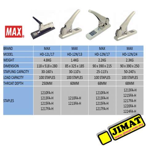 Diskon Staples Max 1210fa H max heavy duty stapler hd 12n 13 120 sheets
