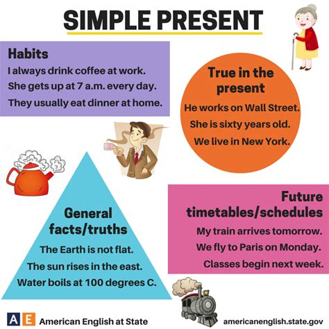 simple present tense present simple and continuous mlk english courses