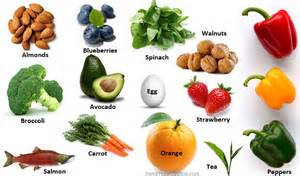 eating fiber rich foods
