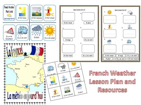 Weather Report Template Ks2 Weather Lesson Ks1 2 By Mrspomme Teaching