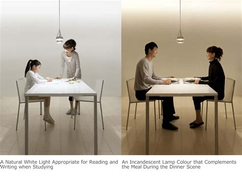 panasonic awarded three universal design awards 2013