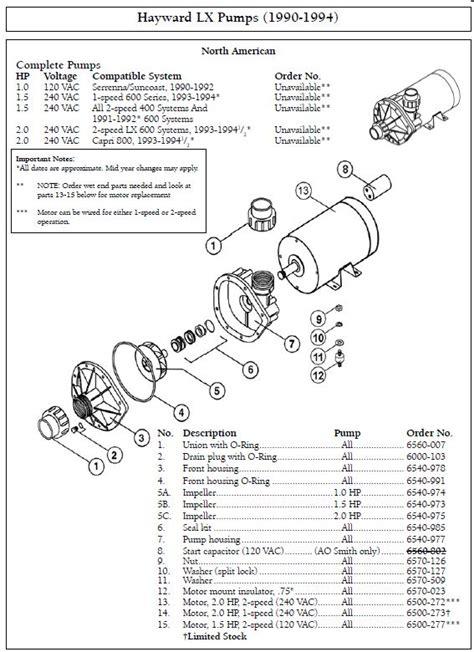 sundance spa parts diagram sundance spa hayward lx seal kit assembly the spa works